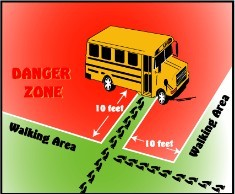 Bus Danger Zone